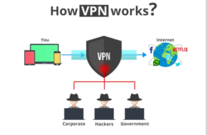 What is VPN(Virtual Private Network)